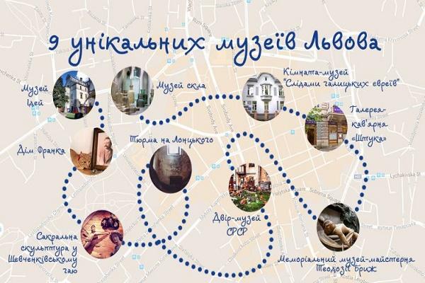 9 унікальних музеїв Львова