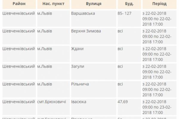 У Львові 17 вулиць залишились без електроенергії. Перелік
