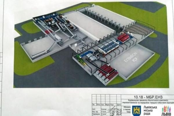 У Львівській міськраді затвердили проект сміттєпереробного комплексу (Відео)