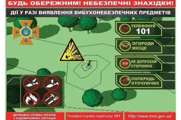 У львівському парку натрапили на бойові гранати