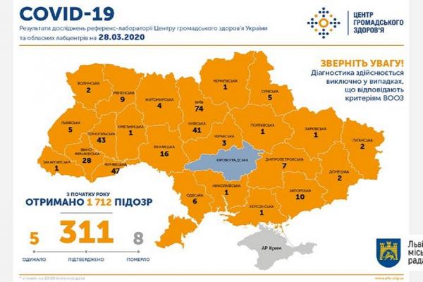Ще у двох осіб на Львівщині виявили COVID-19